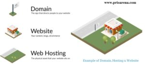 What-is-hosting